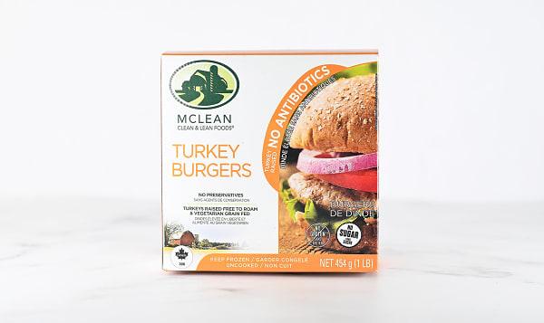 Turkey Burgers, RWA (Frozen)