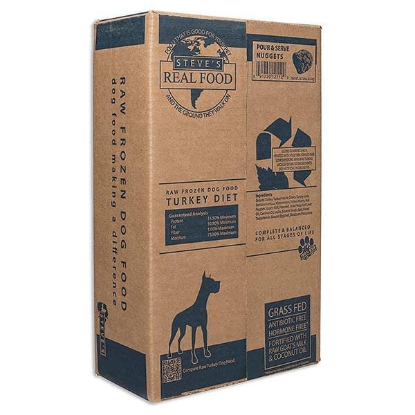 Free Range Raw Turkey Patties for Dogs (Frozen)